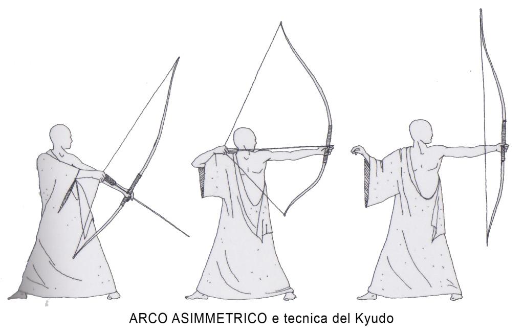 Arco 2